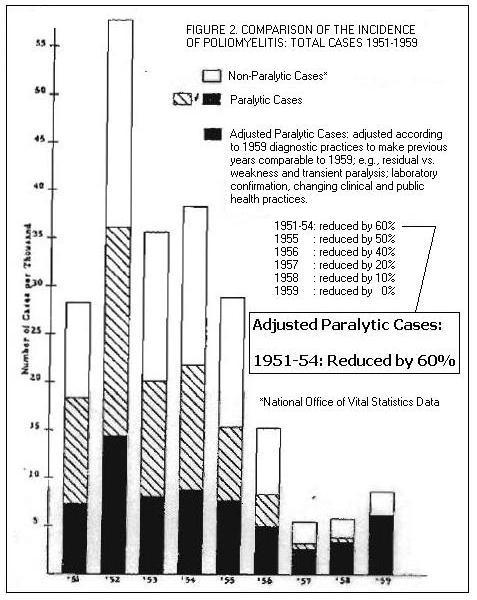 Ratner-Chart
